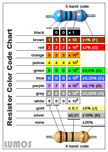 Best 110v Color Code Gallery - Simple Wiring Diagram Images ...